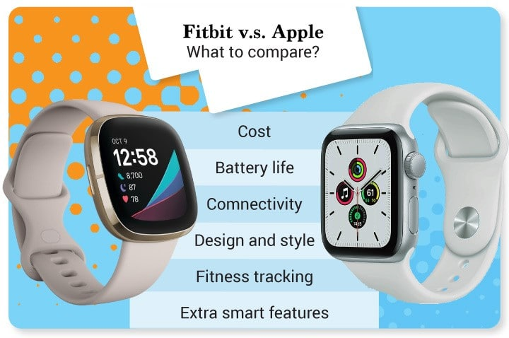Fitbit vs Apple - what to compare?