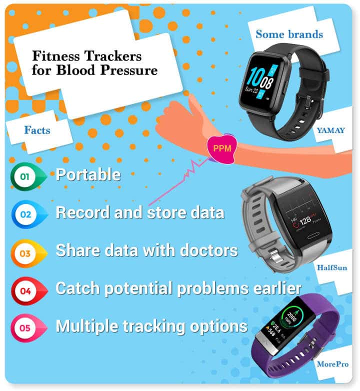 fitness trackers for blood pressure facts and advantages