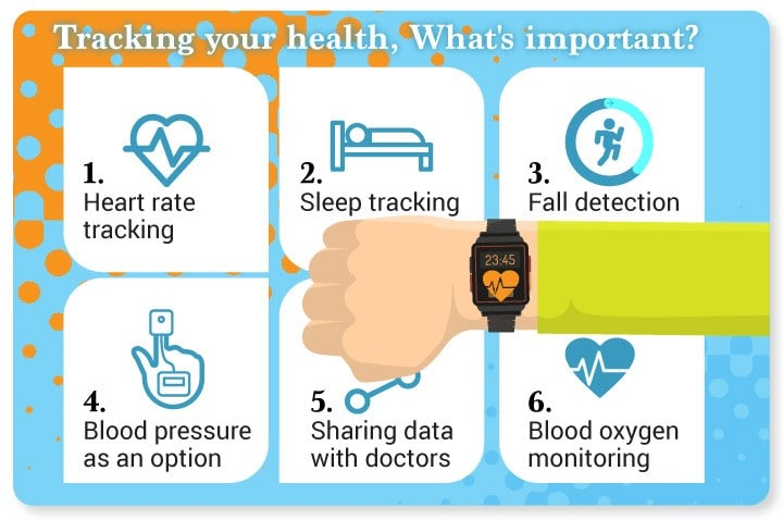 Tracking your health, What's important