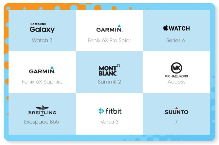 Luxury Smartwatch Brands
