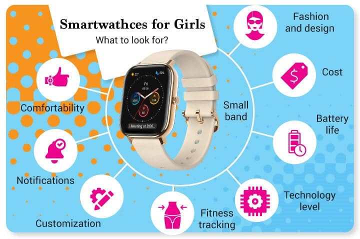 What to look for in smartwatches for girls infographic