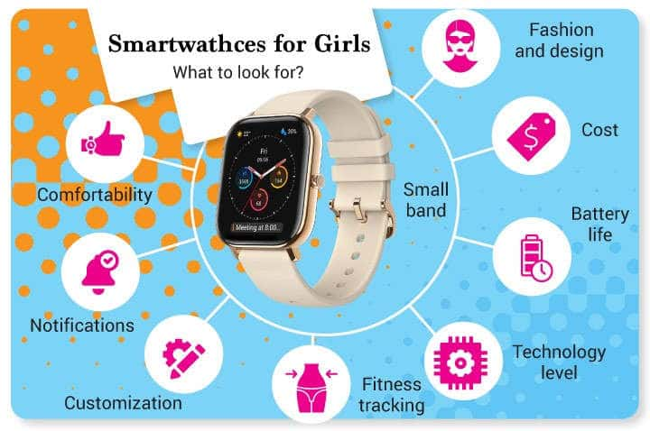 What to look for in smartwatches for girls