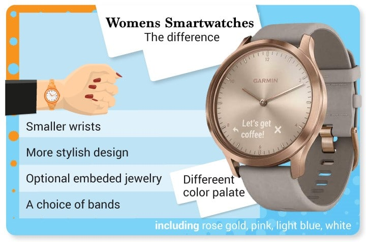 Choosing a woman's smartwatch