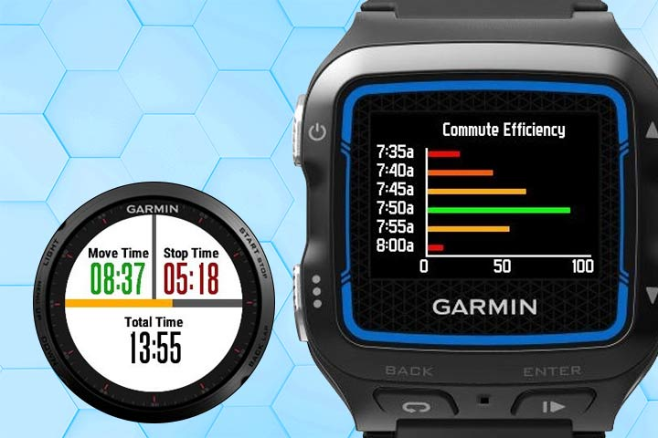 Commute Tracker garmin IQ